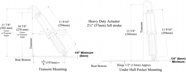 trim tab actuator mounting dimensions