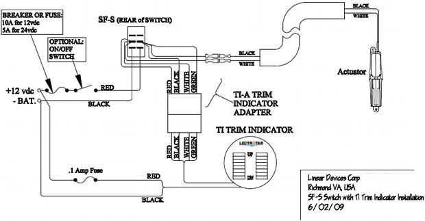 Flat Rocker Switch Saf S Ns Sf, Bennett Trim Tab Switch Wiring Diagram